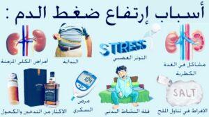 أعراض مرض السكر والضغط